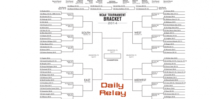 Bracketology: Sweet 16 Now Complete