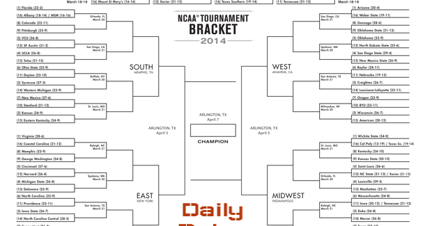 Bracketology: Second Round Begins
